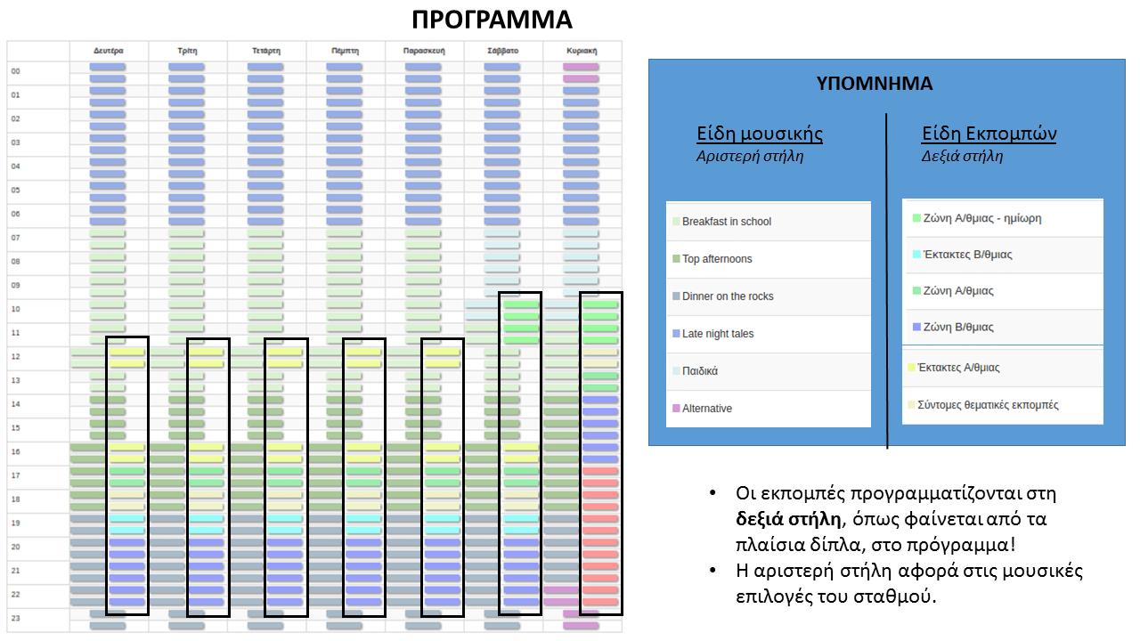 Περιγραφή νέου Προγράμματος European School Radio 2016-2107