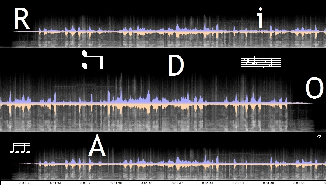 Ραδιοφωνική Τέχνη – Θεωρία και Εφαρμογές